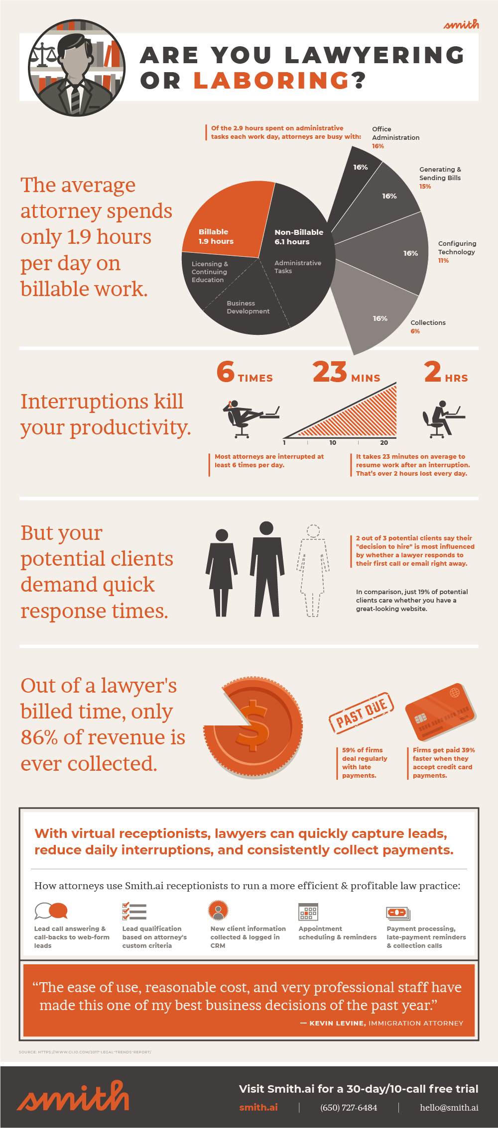 Smith-Clio-Infographic-Web-FINAL